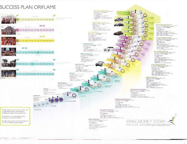 Succes Plan Oriflame_150x150_p1